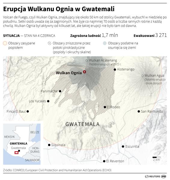 Erupcja Wulkanu Ognia w Gwatemali